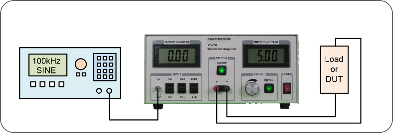 Amplifier connection make a high-voltage function generator.