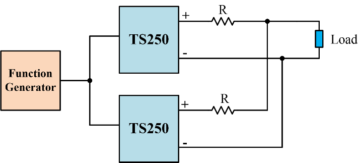 Using two high-current amplifiers to boost the output current further.