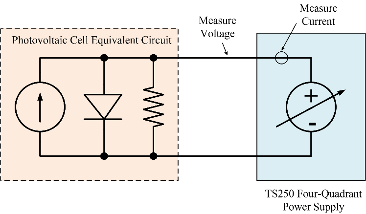 Four Quadrant Power Supply