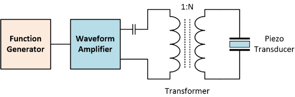 Using a transformer to achieve high output voltage signaling to drive a piezo transducer.