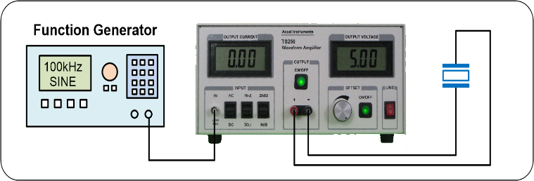TS250 High-voltage piezoelectric amplifier is connected to a function generator.