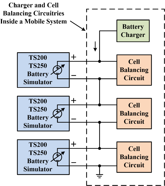 Battery emulators connected in series to test charger and cell balance design.