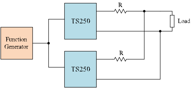 Two laboratory amplifiers are connected in parallel for higher output current.