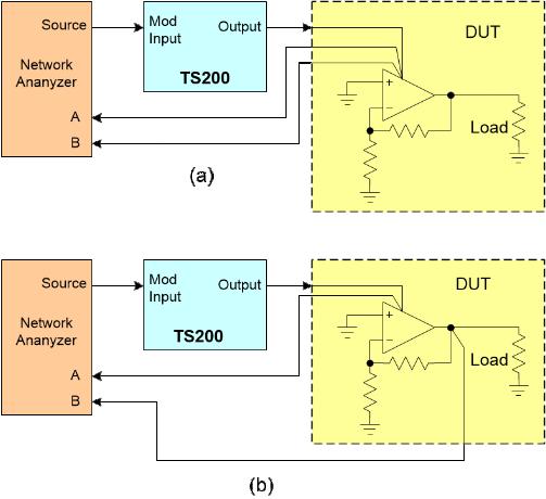 Modulated Power Supply