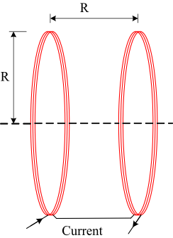 A pair of Helmholtz coils.