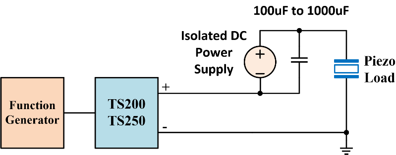 Driving high voltage piezo using an amplifier and an isolated DC power supply.