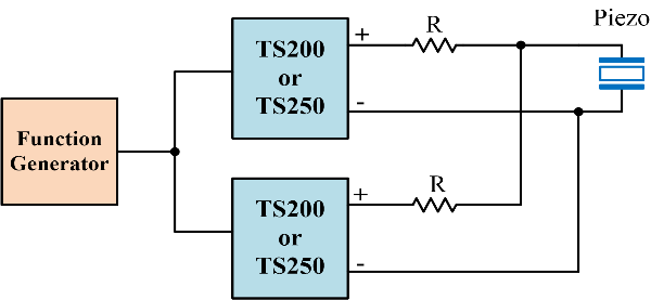 Connect two piezoelectric driver amplifiers in parallel for high output current